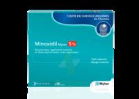 Minoxidil Mylan 5 %, Solution Pour Application Cutanée à Saintes